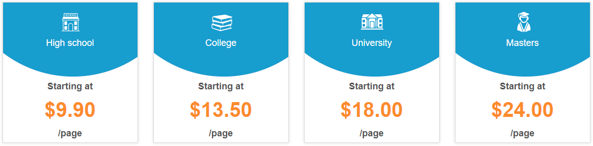 paperchoice.org price