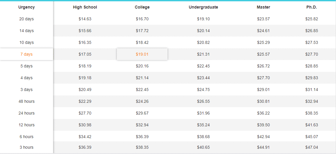 payforessay.net prices